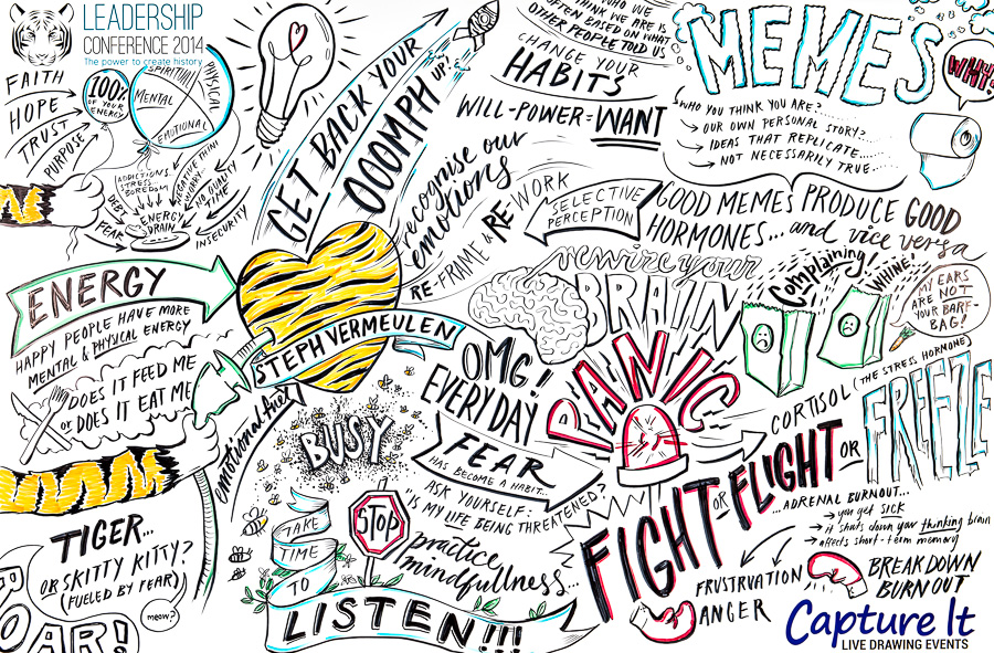 View a graphic summary of one of Steph's keynotes which was drawn up while she was speaking.