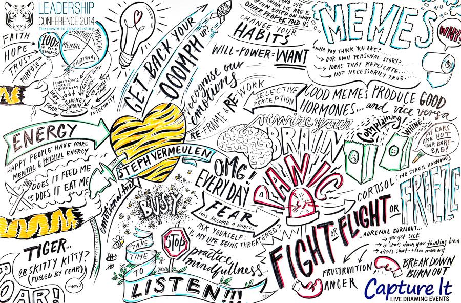 Conference Speaker & Virtual Presentations